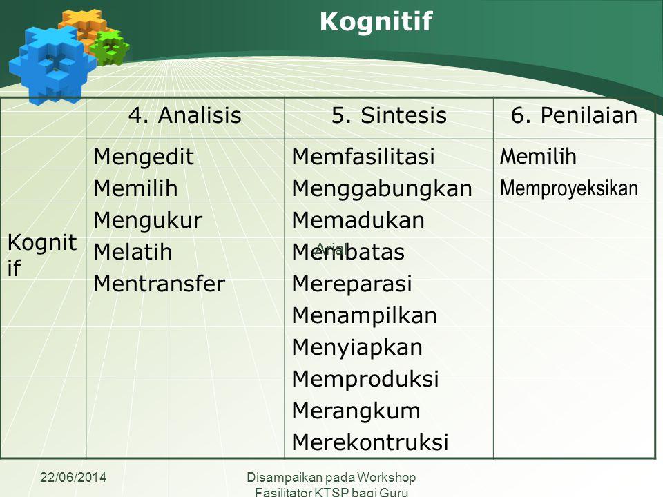 22/06/2014Disampaikan pada Workshop Fasilitator KTSP bagi Guru Madrasah Aliyah se-Jawa Tengah Kognitif 4. Analisis5. Sintesis6. Penilaian Mengedit Mem