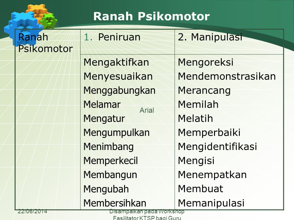 22/06/2014Disampaikan pada Workshop Fasilitator KTSP bagi Guru Madrasah Aliyah se-Jawa Tengah Ranah Psikomotor Arial Ranah Psikomotor 1.Peniruan2. Man