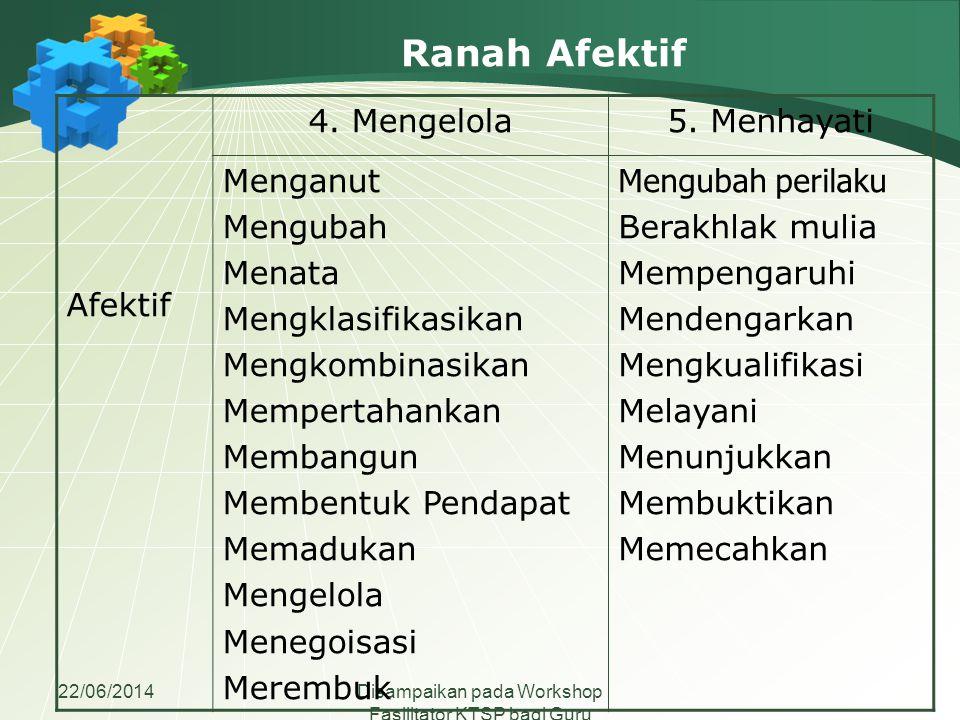 22/06/2014Disampaikan pada Workshop Fasilitator KTSP bagi Guru Madrasah Aliyah se-Jawa Tengah Ranah Afektif Afektif 4. Mengelola5. Menhayati Menganut