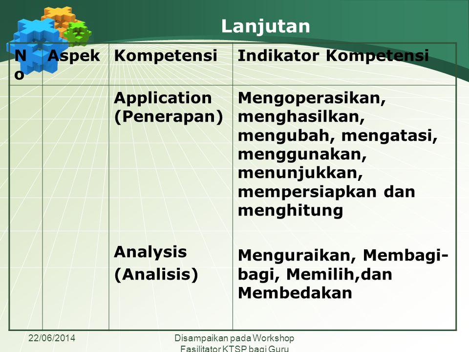 22/06/2014Disampaikan pada Workshop Fasilitator KTSP bagi Guru Madrasah Aliyah se-Jawa Tengah NoAspekKompetensiIndikator Kompetensi Synthesis (Sintesis) Evaluation (Evaluasi) Merancang,Merumuskan, Mengorganisasikan, Menerapkan, Memadukan dan Merencanakan Mengkritisi, Menafsirkan, Mengadili dan Memberikan evaluasi.