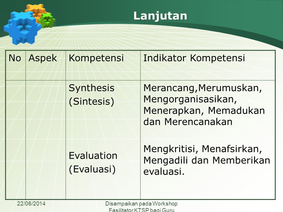 22/06/2014Disampaikan pada Workshop Fasilitator KTSP bagi Guru Madrasah Aliyah se-Jawa Tengah NoAspekKompetensiIndikator Kompetensi Synthesis (Sintesi