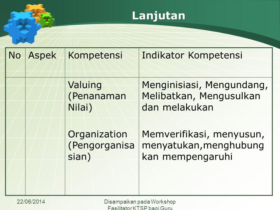 22/06/2014Disampaikan pada Workshop Fasilitator KTSP bagi Guru Madrasah Aliyah se-Jawa Tengah NoAspekKompetensiIndikator Kompetensi Valuing (Penanaman