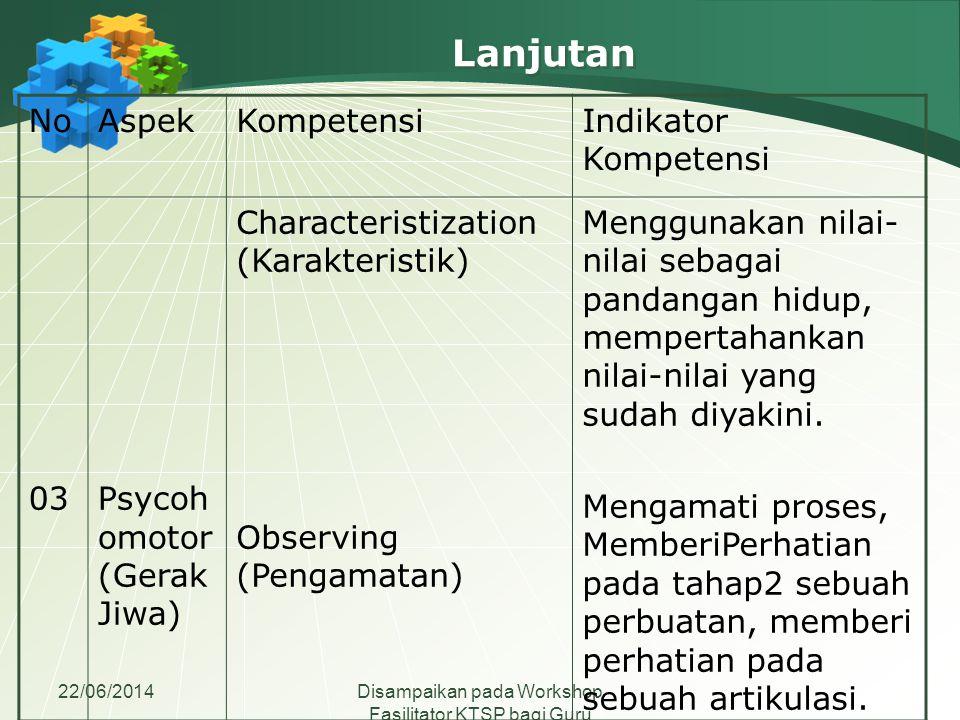 22/06/2014Disampaikan pada Workshop Fasilitator KTSP bagi Guru Madrasah Aliyah se-Jawa Tengah NoAspekKompetensiIndikator Kompetensi Imitation (Peniruan) Practicing (Pembiasaan) Melatih, mengubah,membongkar sebuah struktur, membangun kembali sebuah struktur, dan menggunakan sebuah model.