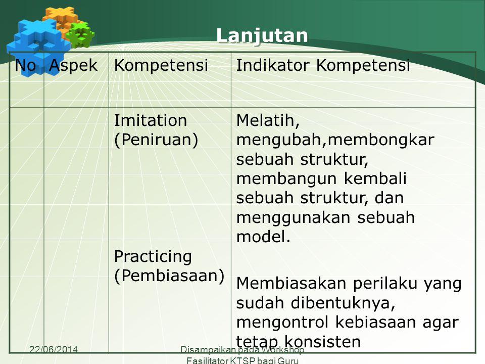 22/06/2014Disampaikan pada Workshop Fasilitator KTSP bagi Guru Madrasah Aliyah se-Jawa Tengah NoAspekKompetensiIndikator Kompetensi Adapting (Penyesuaian) Menyesuaikan model, mengembangkan model, dan menerapkan model.