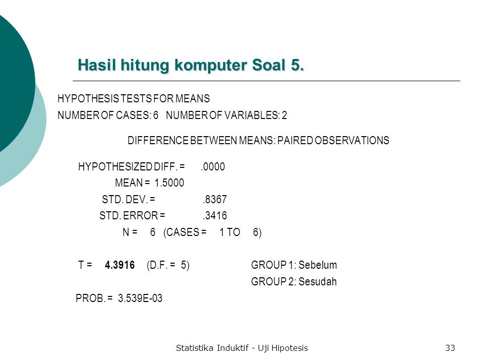 Statistika Induktif - Uji Hipotesis33 Hasil hitung komputer Soal 5. HYPOTHESIS TESTS FOR MEANS NUMBER OF CASES: 6 NUMBER OF VARIABLES: 2 DIFFERENCE BE