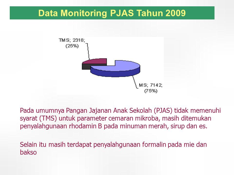 10 Data Monitoring PJAS Tahun 2009 Pada umumnya Pangan Jajanan Anak Sekolah (PJAS) tidak memenuhi syarat (TMS) untuk parameter cemaran mikroba, masih