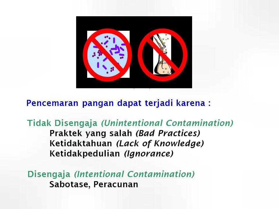 BAHAYA BIOLOGIS BAHAYA KIMIA Tidak Disengaja (Unintentional Contamination) Praktek yang salah (Bad Practices) Ketidaktahuan (Lack of Knowledge) Ketida