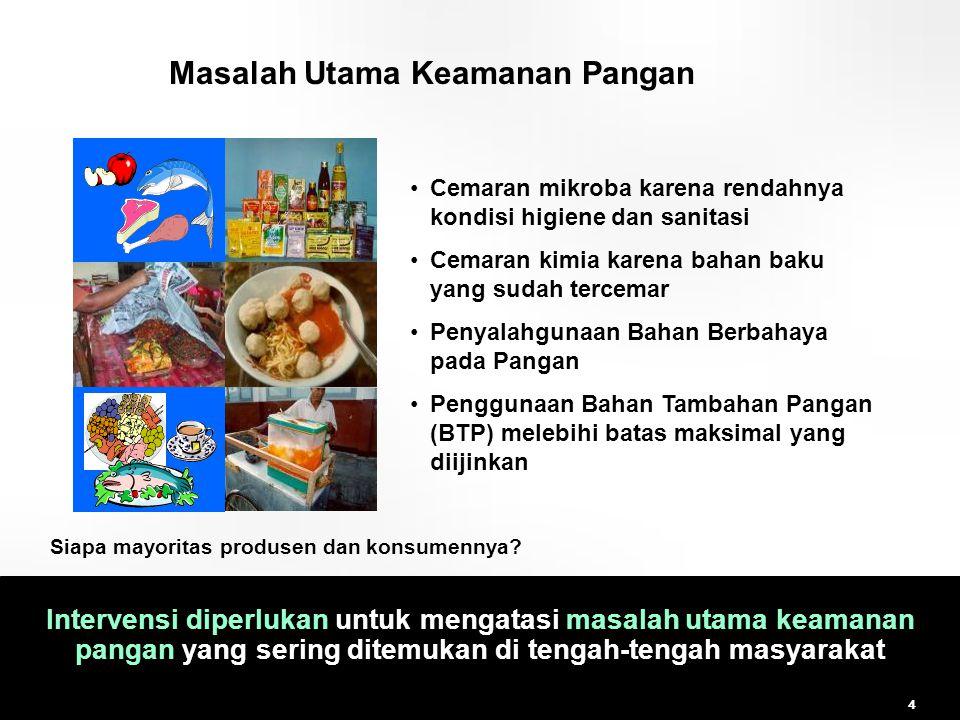 Intervensi diperlukan untuk mengatasi masalah utama keamanan pangan yang sering ditemukan di tengah-tengah masyarakat Masalah Utama Keamanan Pangan •C
