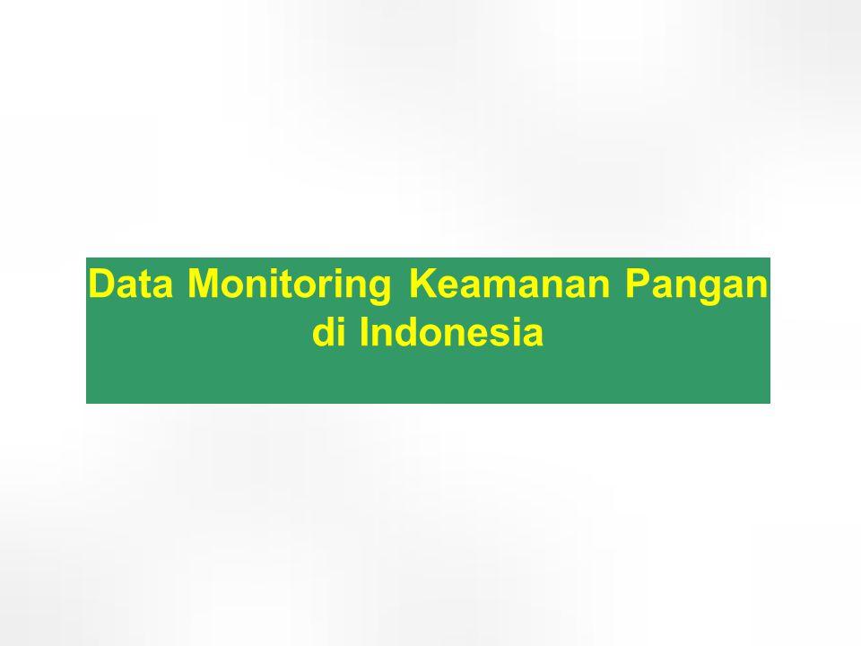 9 Data Monitoring Keamanan Pangan di Indonesia 9