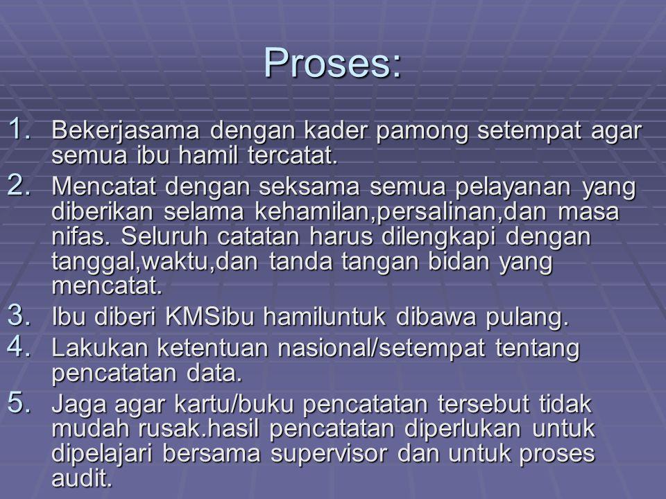 Proses: 1. Bekerjasama dengan kader pamong setempat agar semua ibu hamil tercatat. 2. Mencatat dengan seksama semua pelayanan yang diberikan selama ke