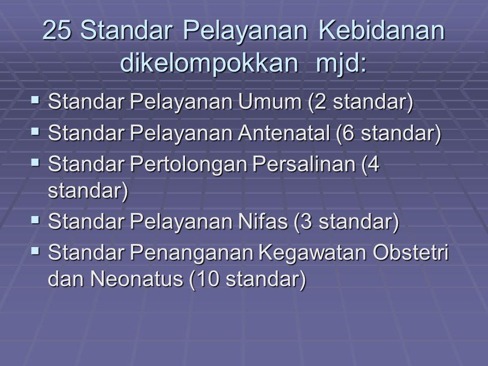 25 Standar Pelayanan Kebidanan dikelompokkan mjd:  Standar Pelayanan Umum (2 standar)  Standar Pelayanan Antenatal (6 standar)  Standar Pertolongan