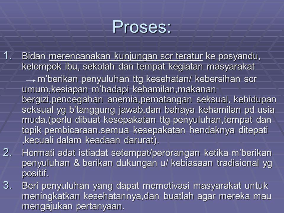 Proses: 1. Bidan merencanakan kunjungan scr teratur ke posyandu, kelompok ibu, sekolah dan tempat kegiatan masyarakat m'berikan penyuluhan ttg kesehat