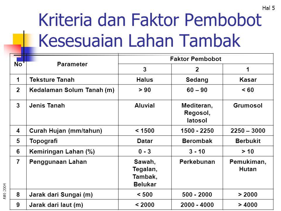 AWI-2004 Hal 16 Flowchart Pemodelan Kesesuaian Lahan Tambak