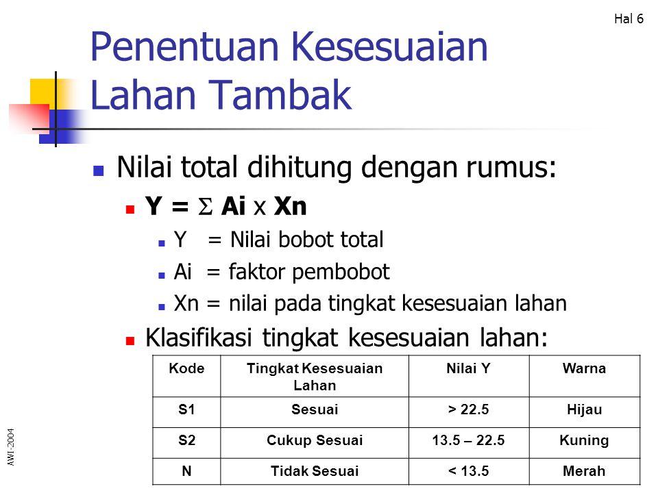 AWI-2004 Hal 7 Database  Entity dan Atribut  Teksture tanah (id, keterangan, text_bb)  Kedalaman tanah (id, keterangan, depth_bb)  Jenis tanah (id, keterangan, soil_bb)  Curah hujan (id, keterangan, rain_bb)  Topografi (id, keterangan, topo_bb)  Kemiringan lahan (slope) (id, keterangan, slope_bb)  Sungai (id, jarak, river_bb)  Garis pantai (id, jarak, coast_bb)  Tataguna lahan ((id, keterangan, lu_bb)  Lahan tambak (text_bb, depth_bb, soil_bb, rain_bb, topo_bb, slope_bb, river_bb, coast_bb, lu_bb, Y, Klas)  Y = depth_bb + soil_bb + rain_bb + topo_bb * slope_bb + river_bb + coast_bb + lu_bb