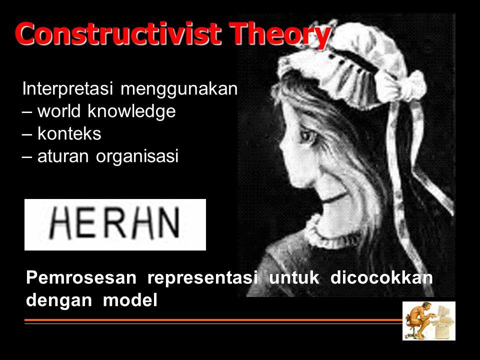 Constructivist Theory Interpretasi menggunakan – world knowledge – konteks – aturan organisasi Pemrosesan representasi untuk dicocokkan dengan model