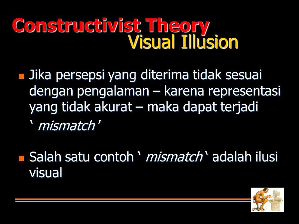  Jika persepsi yang diterima tidak sesuai dengan pengalaman – karena representasi yang tidak akurat – maka dapat terjadi ' mismatch ' ' mismatch ' 