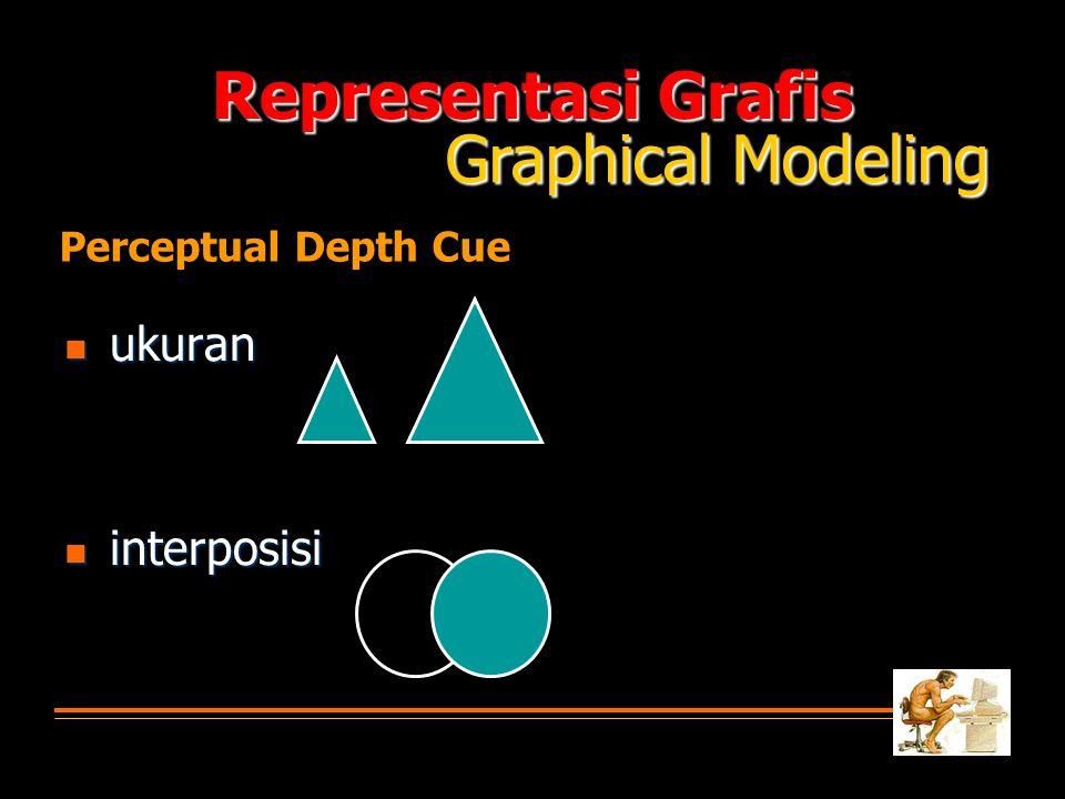 Representasi Grafis  ukuran  interposisi Graphical Modeling Perceptual Depth Cue