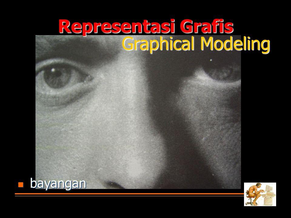 Representasi Grafis  bayangan Graphical Modeling