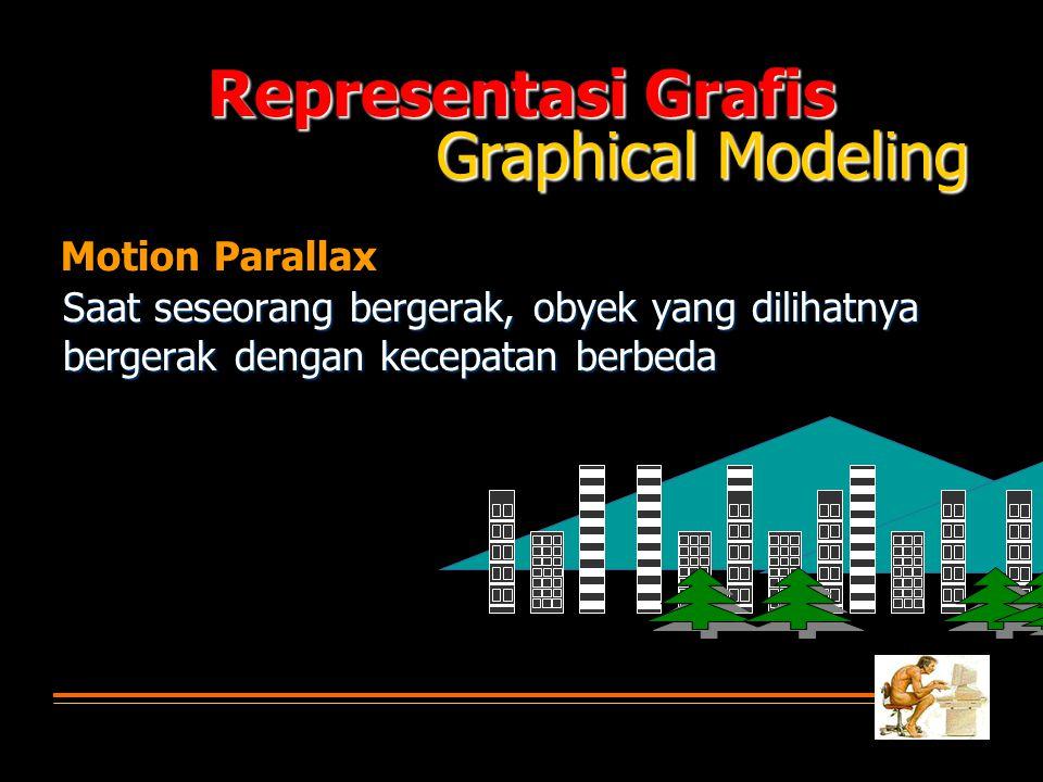 Representasi Grafis Saat seseorang bergerak, obyek yang dilihatnya bergerak dengan kecepatan berbeda Graphical Modeling Motion Parallax