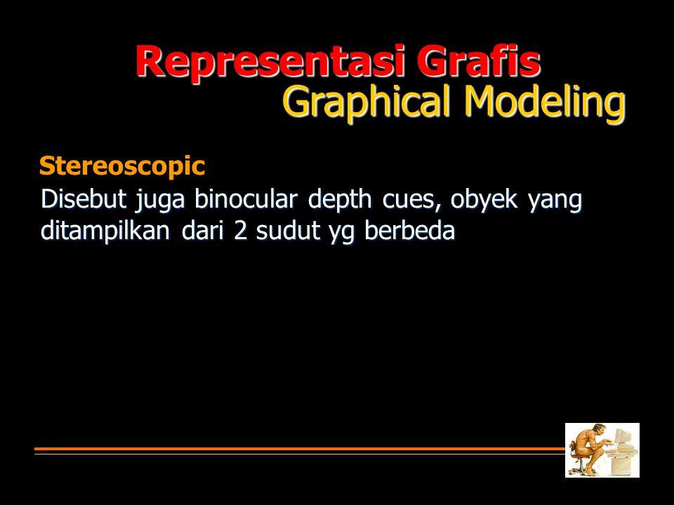 Representasi Grafis Disebut juga binocular depth cues, obyek yang ditampilkan dari 2 sudut yg berbeda Graphical Modeling Stereoscopic