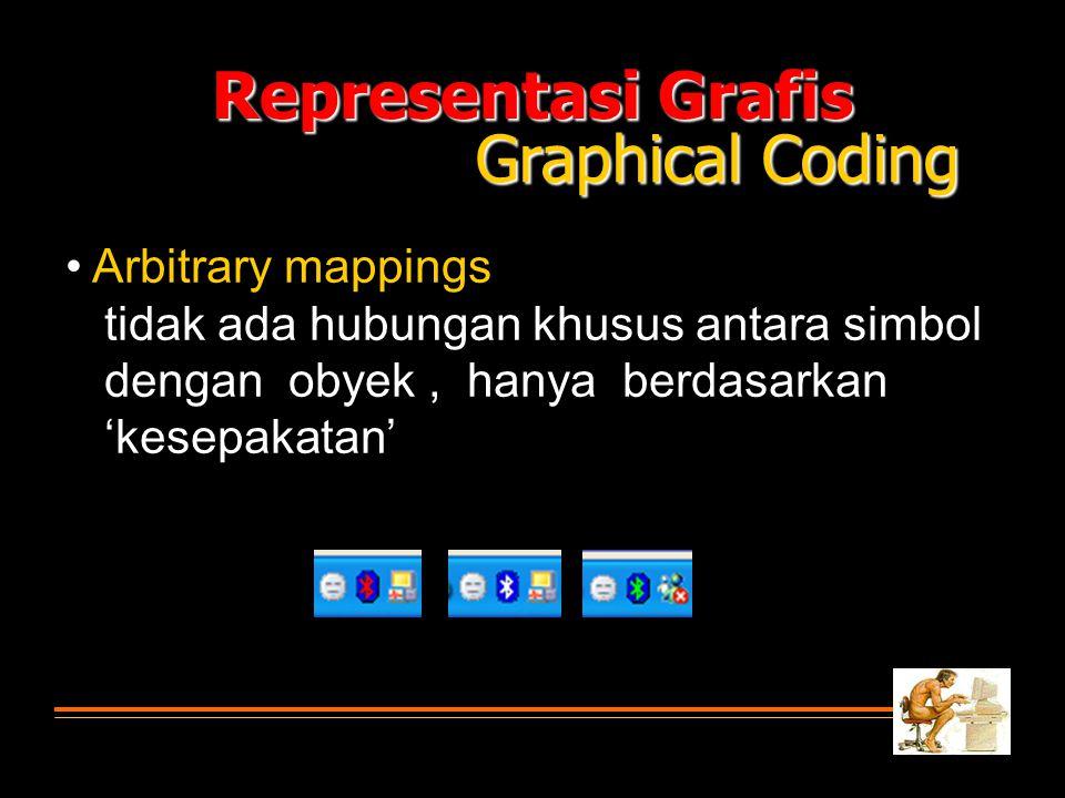 • Arbitrary mappings tidak ada hubungan khusus antara simbol dengan obyek, hanya berdasarkan 'kesepakatan' Representasi Grafis Graphical Coding