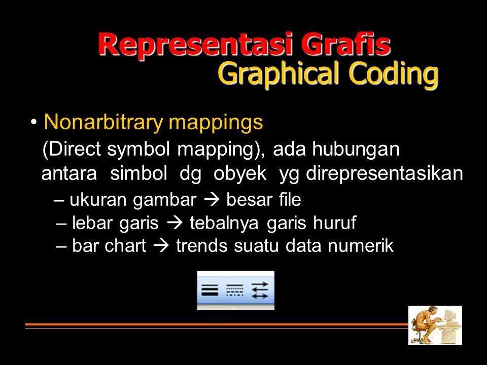 • Nonarbitrary mappings (Direct symbol mapping), ada hubungan antara simbol dg obyek yg direpresentasikan – ukuran gambar  besar file – lebar garis 