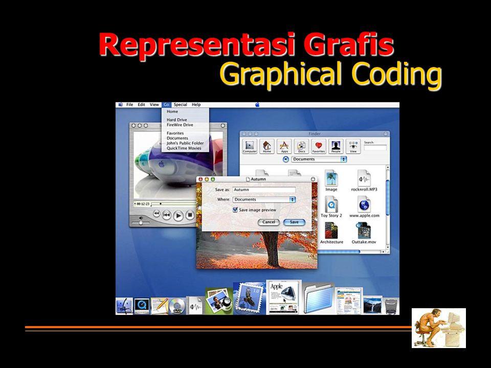 Representasi Grafis Graphical Coding