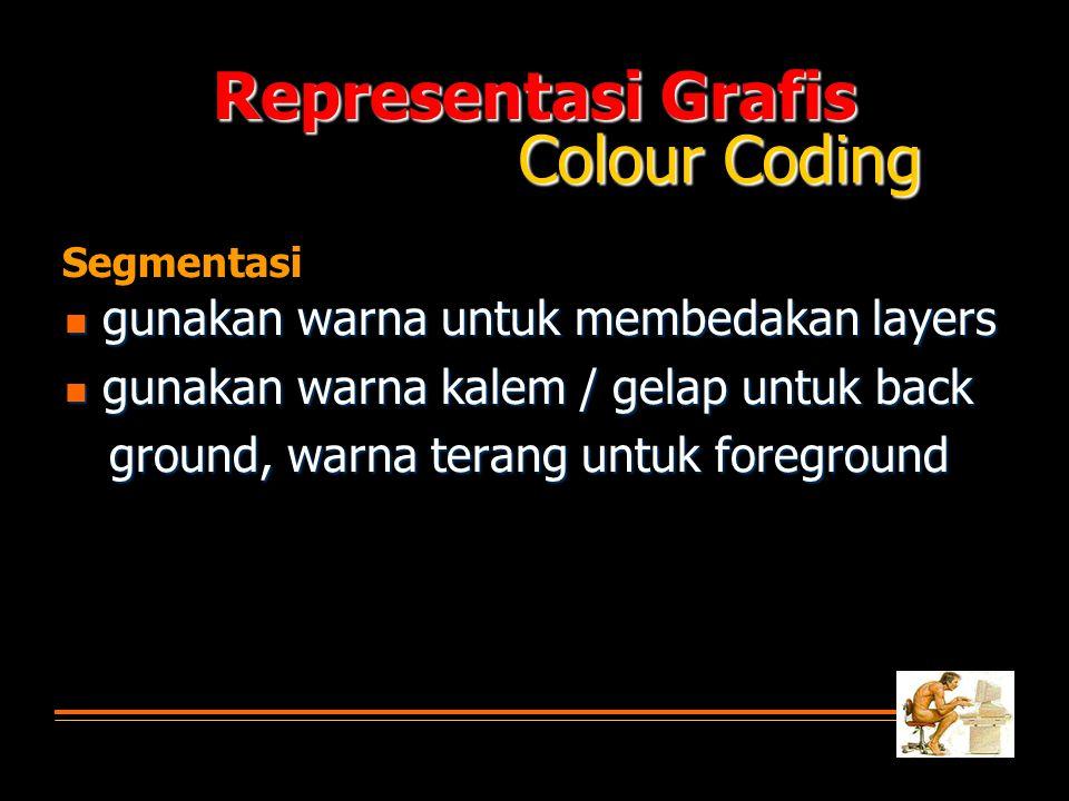 Representasi Grafis Colour Coding  gunakan warna untuk membedakan layers  gunakan warna kalem / gelap untuk back ground, warna terang untuk foregrou