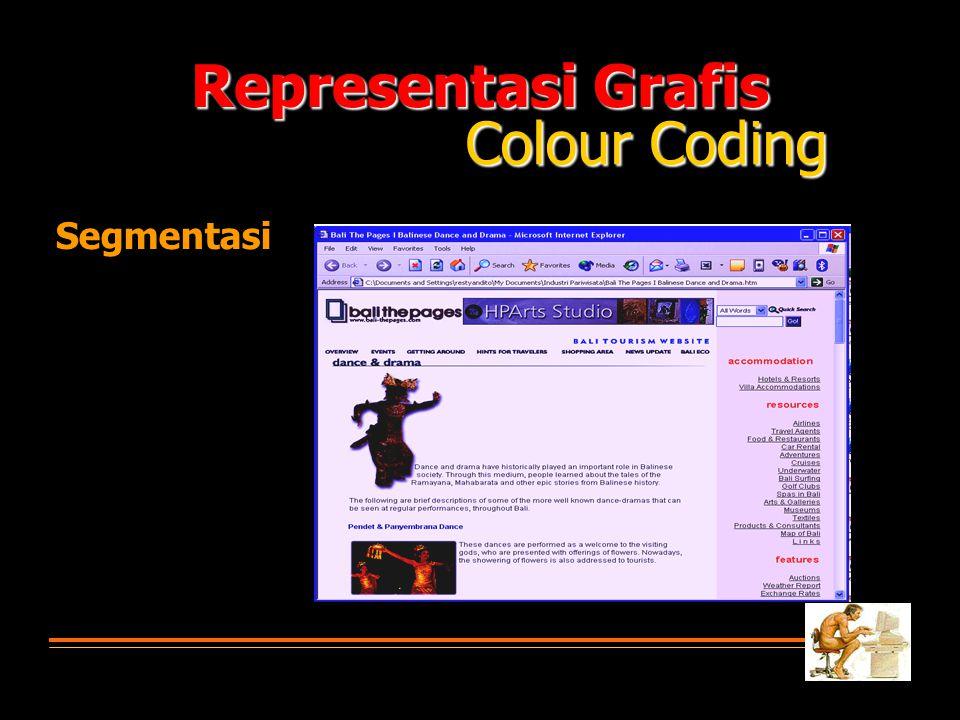 Representasi Grafis Colour Coding Segmentasi