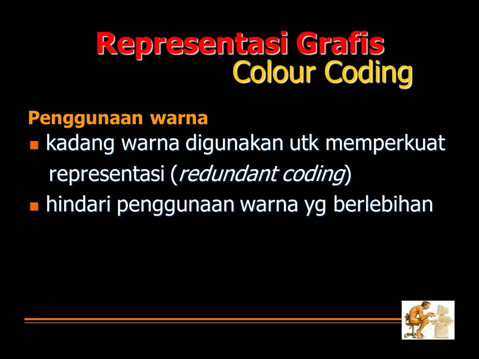 Representasi Grafis Colour Coding  kadang warna digunakan utk memperkuat representasi (redundant coding) representasi (redundant coding)  hindari pe