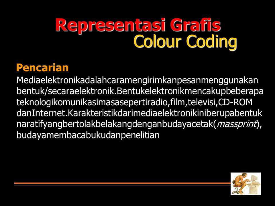 Representasi Grafis Colour Coding Mediaelektronikadalahcaramengirimkanpesanmenggunakan bentuk/secaraelektronik.Bentukelektronikmencakupbeberapa teknol