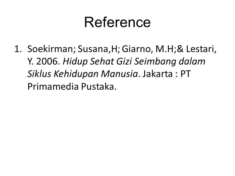 Reference 1.Soekirman; Susana,H; Giarno, M.H;& Lestari, Y. 2006. Hidup Sehat Gizi Seimbang dalam Siklus Kehidupan Manusia. Jakarta : PT Primamedia Pus