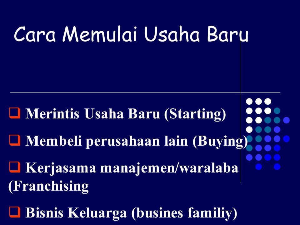 Cara Memulai Usaha Baru  Merintis Usaha Baru (Starting)  Membeli perusahaan lain (Buying)  Kerjasama manajemen/waralaba (Franchising  Bisnis Keluarga (busines familiy)