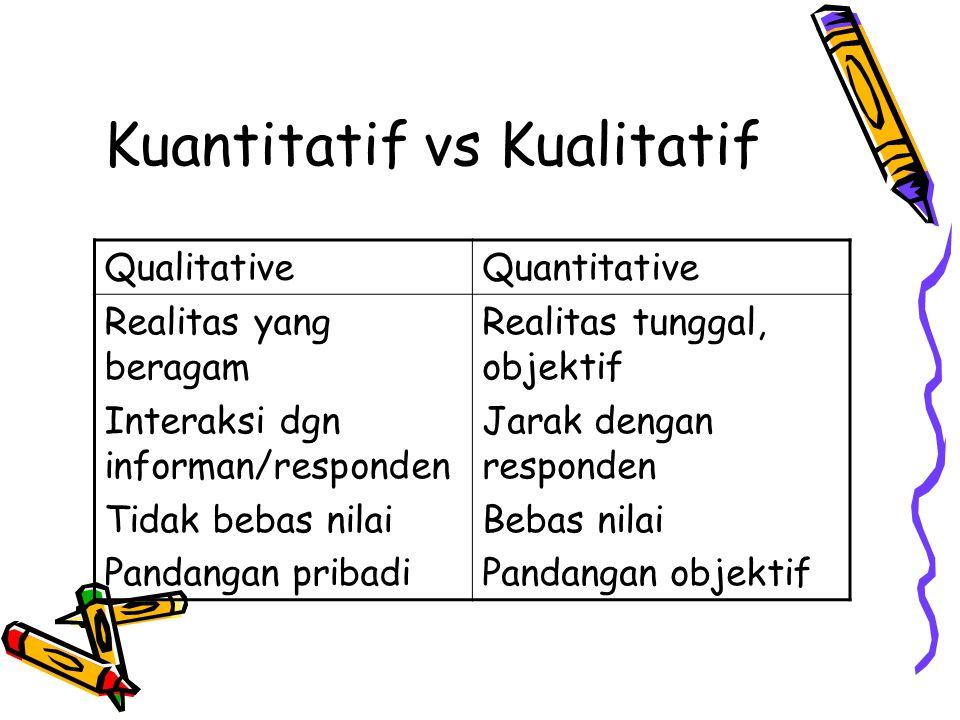 Kuantitatif vs Kualitatif QualitativeQuantitative Realitas yang beragam Interaksi dgn informan/responden Tidak bebas nilai Pandangan pribadi Realitas
