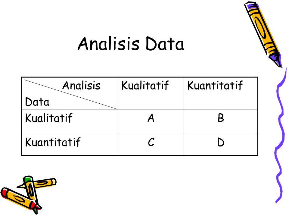 Analisis Data Analisis Data KualitatifKuantitatif KualitatifAB KuantitatifCD