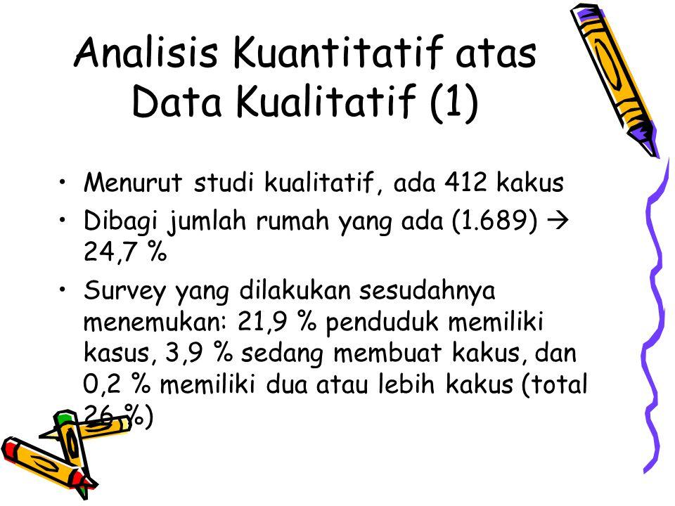 Analisis Kuantitatif atas Data Kualitatif (1) •Menurut studi kualitatif, ada 412 kakus •Dibagi jumlah rumah yang ada (1.689)  24,7 % •Survey yang dil