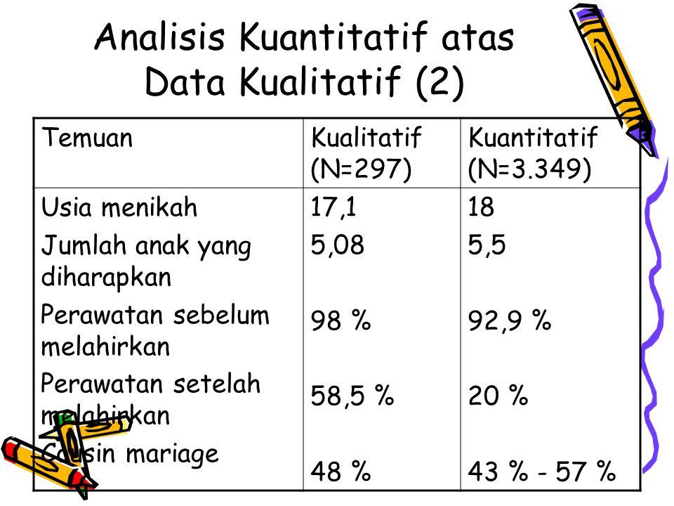 Analisis Kuantitatif atas Data Kualitatif (2) TemuanKualitatif (N=297) Kuantitatif (N=3.349) Usia menikah Jumlah anak yang diharapkan Perawatan sebelu