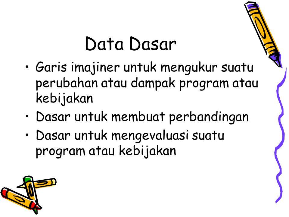 Data Dasar •Garis imajiner untuk mengukur suatu perubahan atau dampak program atau kebijakan •Dasar untuk membuat perbandingan •Dasar untuk mengevalua