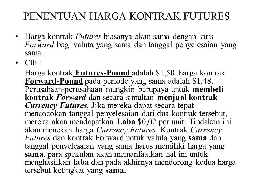 PENENTUAN HARGA KONTRAK FUTURES •Harga kontrak Futures biasanya akan sama dengan kurs Forward bagi valuta yang sama dan tanggal penyelesaian yang sama.