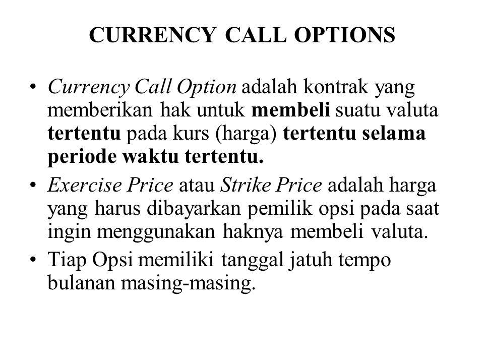 CURRENCY CALL OPTIONS •Currency Call Option adalah kontrak yang memberikan hak untuk membeli suatu valuta tertentu pada kurs (harga) tertentu selama periode waktu tertentu.