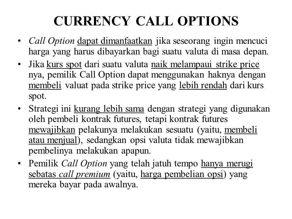 CURRENCY CALL OPTIONS •Call Option dapat dimanfaatkan jika seseorang ingin mencuci harga yang harus dibayarkan bagi suatu valuta di masa depan. •Jika