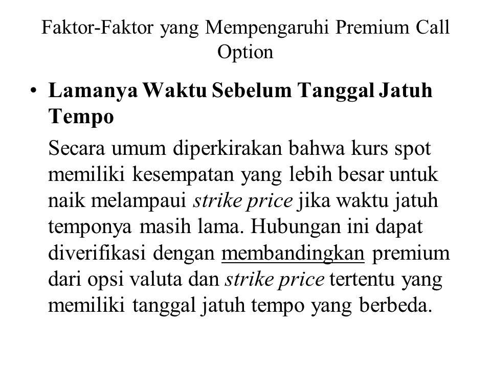 Faktor-Faktor yang Mempengaruhi Premium Call Option •Lamanya Waktu Sebelum Tanggal Jatuh Tempo Secara umum diperkirakan bahwa kurs spot memiliki kesempatan yang lebih besar untuk naik melampaui strike price jika waktu jatuh temponya masih lama.