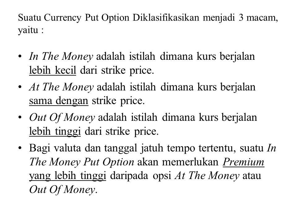 Suatu Currency Put Option Diklasifikasikan menjadi 3 macam, yaitu : •In The Money adalah istilah dimana kurs berjalan lebih kecil dari strike price. •