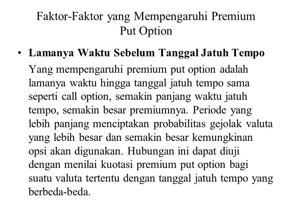 Faktor-Faktor yang Mempengaruhi Premium Put Option •Lamanya Waktu Sebelum Tanggal Jatuh Tempo Yang mempengaruhi premium put option adalah lamanya wakt