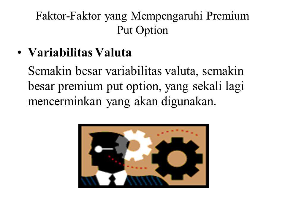Faktor-Faktor yang Mempengaruhi Premium Put Option •Variabilitas Valuta Semakin besar variabilitas valuta, semakin besar premium put option, yang sekali lagi mencerminkan yang akan digunakan.