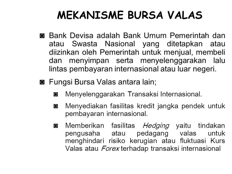 ◙Bank Devisa adalah Bank Umum Pemerintah dan atau Swasta Nasional yang ditetapkan atau diizinkan oleh Pemerintah untuk menjual, membeli dan menyimpan serta menyelenggarakan lalu lintas pembayaran internasional atau luar negeri.
