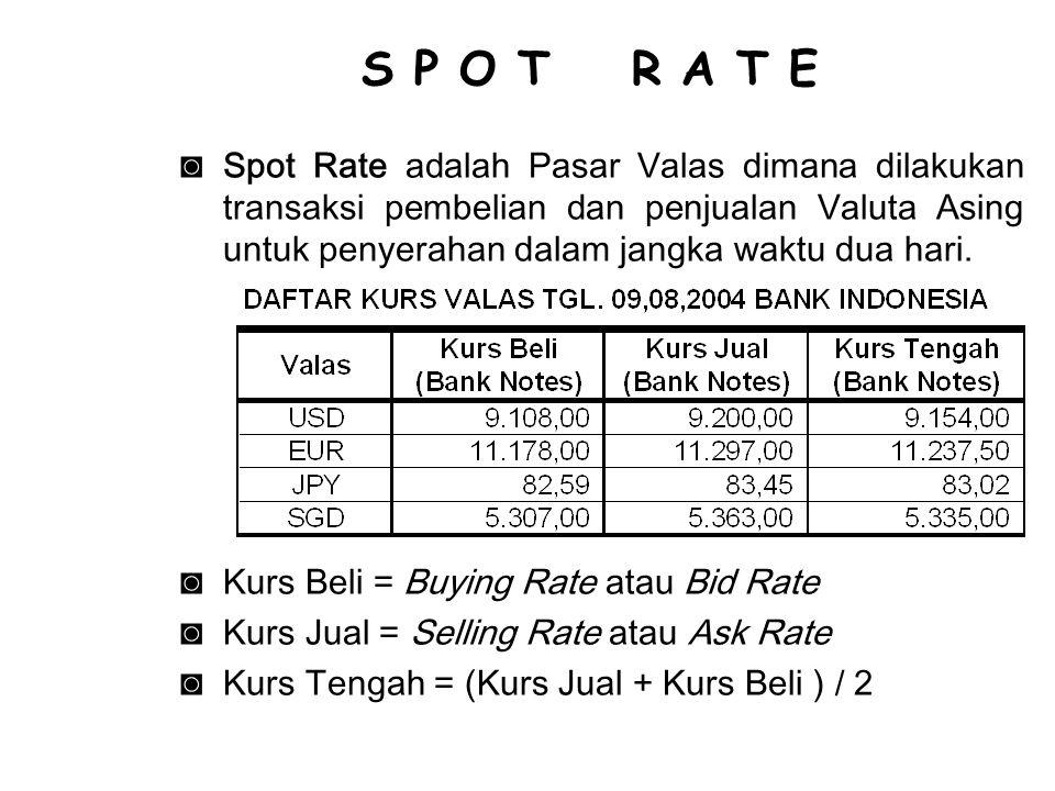 ◙Spot Rate adalah Pasar Valas dimana dilakukan transaksi pembelian dan penjualan Valuta Asing untuk penyerahan dalam jangka waktu dua hari.