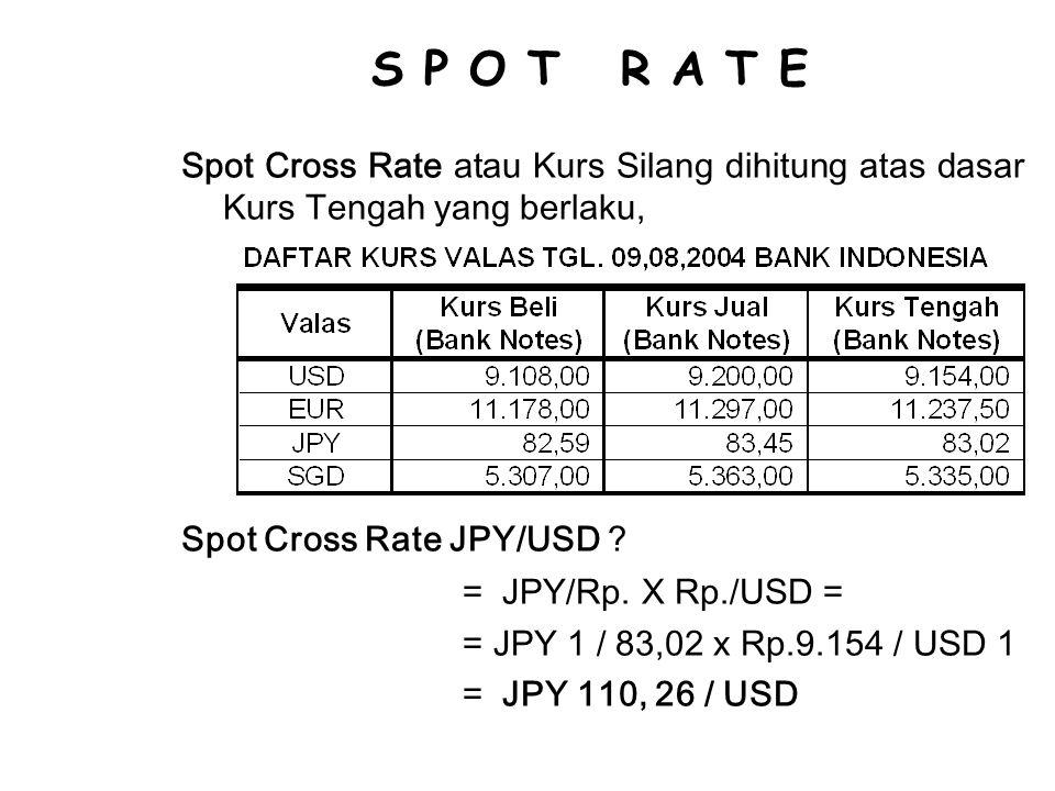Spot Cross Rate atau Kurs Silang dihitung atas dasar Kurs Tengah yang berlaku, Spot Cross Rate JPY/USD .