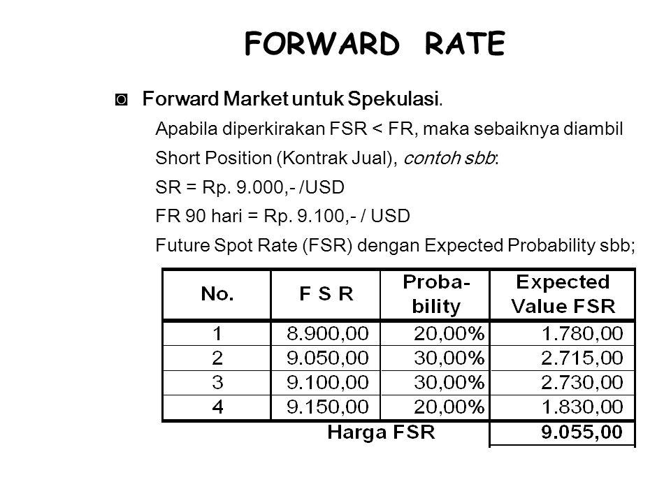 ◙Forward Market untuk Spekulasi. Apabila diperkirakan FSR < FR, maka sebaiknya diambil Short Position (Kontrak Jual), contoh sbb: SR = Rp. 9.000,- /US