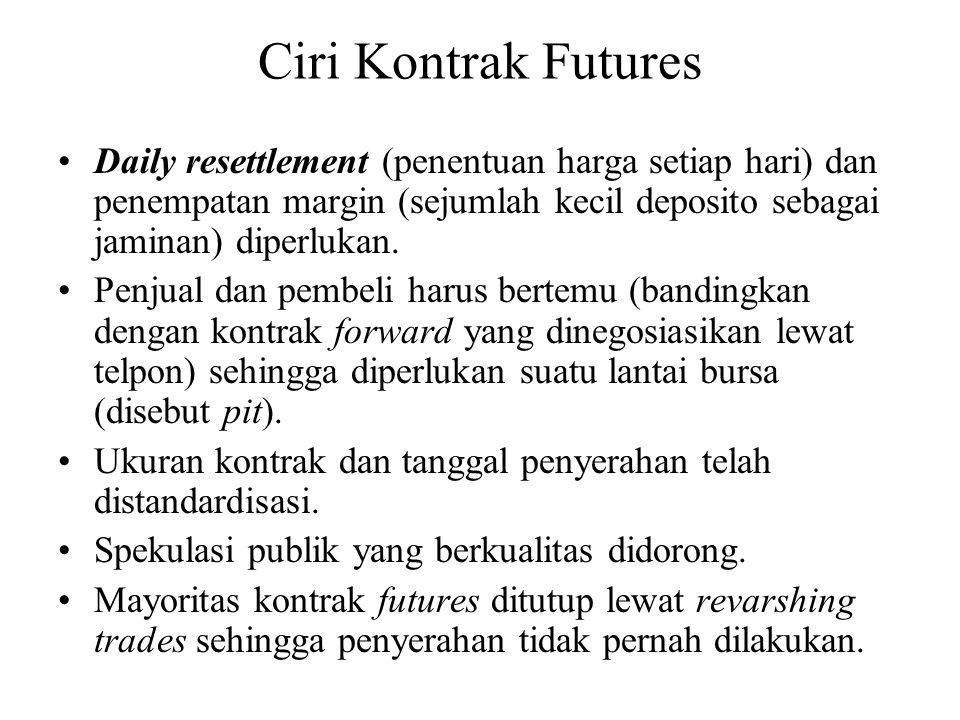 Ciri Kontrak Futures •Daily resettlement (penentuan harga setiap hari) dan penempatan margin (sejumlah kecil deposito sebagai jaminan) diperlukan. •Pe